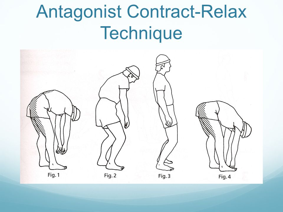Antagonist Contract-Relax Technique