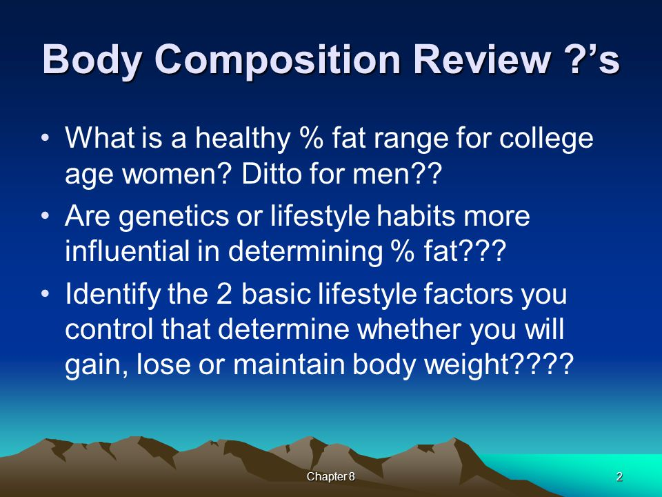 Body Composition Review 's