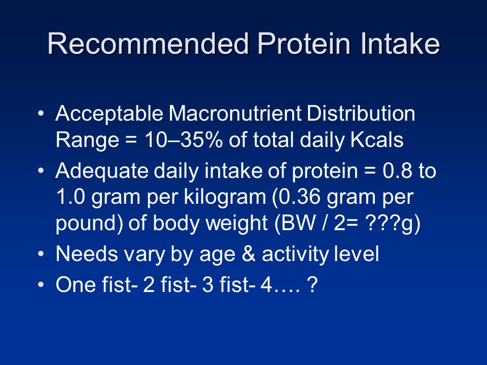 Recommended Protein Intake