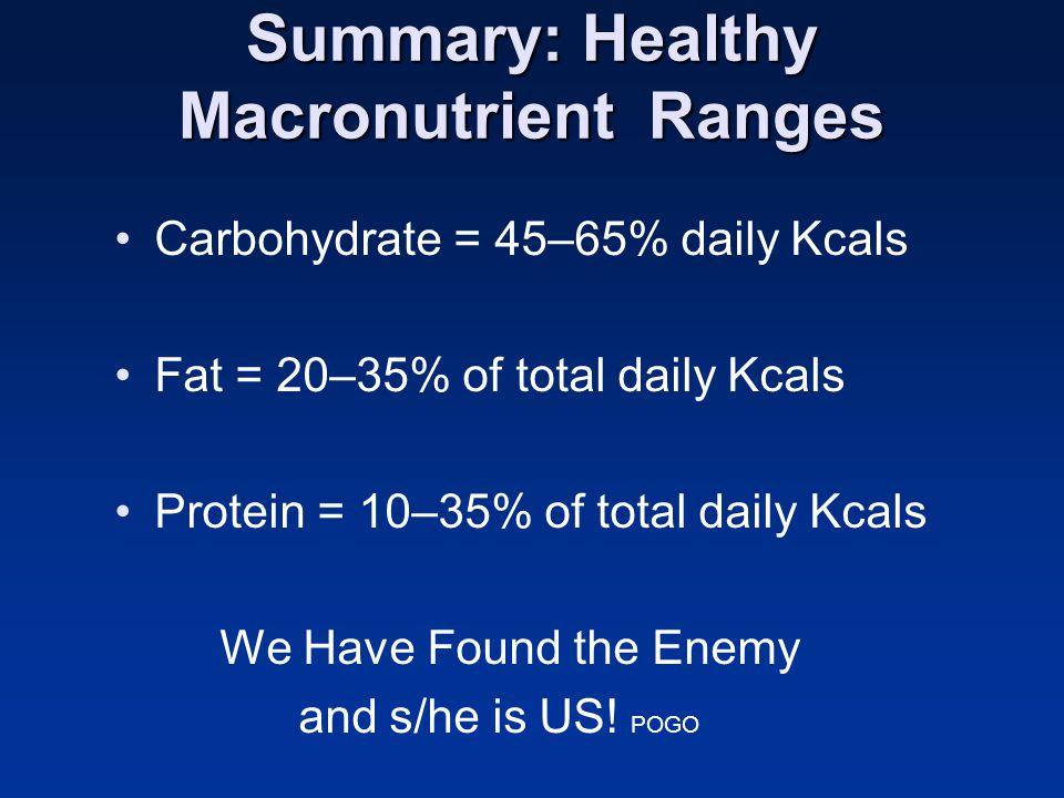 Summary: Healthy Macronutrient Ranges