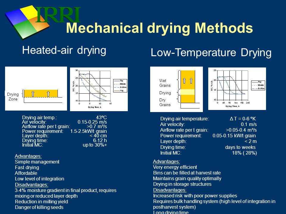 Mechanical drying Methods