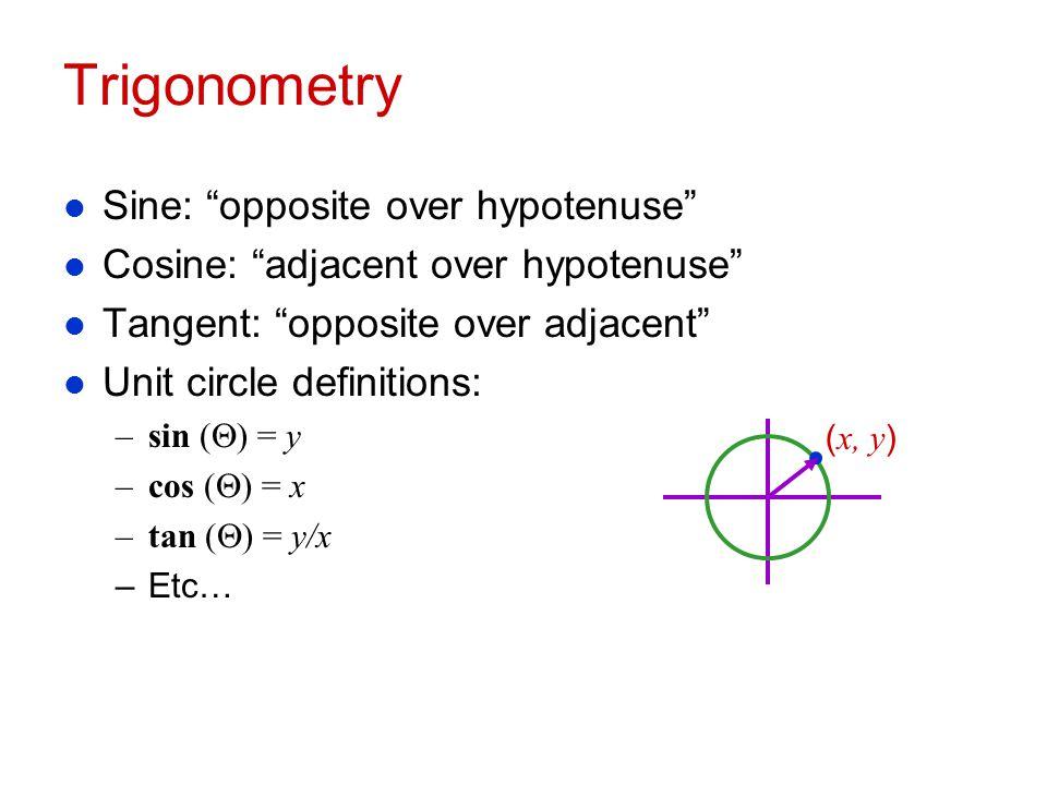 Trigonometry Sine: opposite over hypotenuse