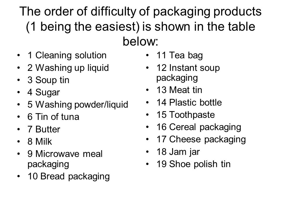 The order of difficulty of packaging products (1 being the easiest) is shown in the table below: