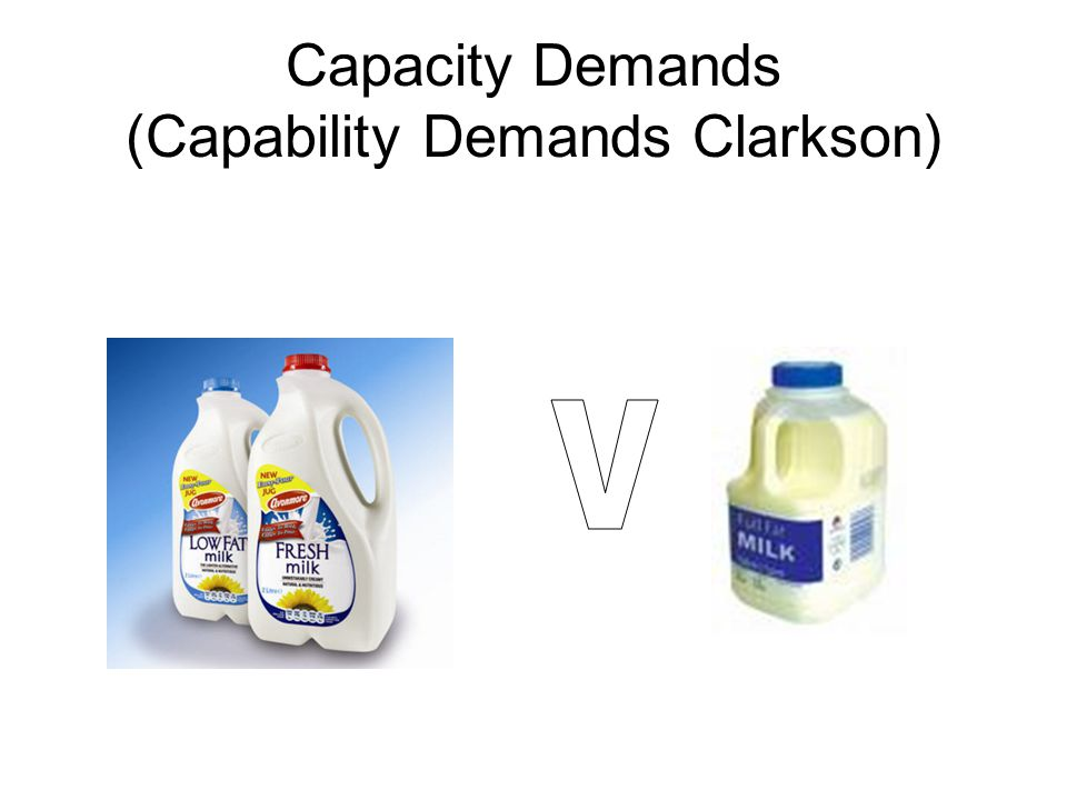 Capacity Demands (Capability Demands Clarkson)