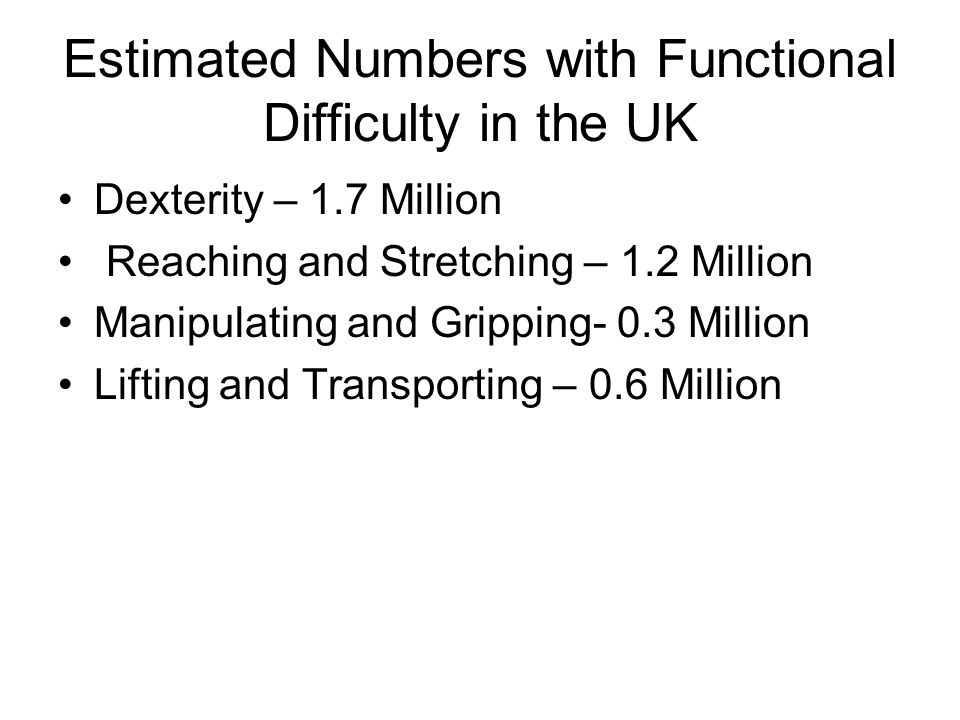 Estimated Numbers with Functional Difficulty in the UK