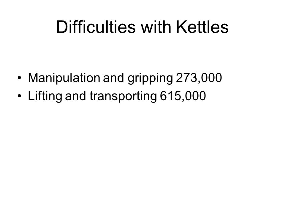 Difficulties with Kettles