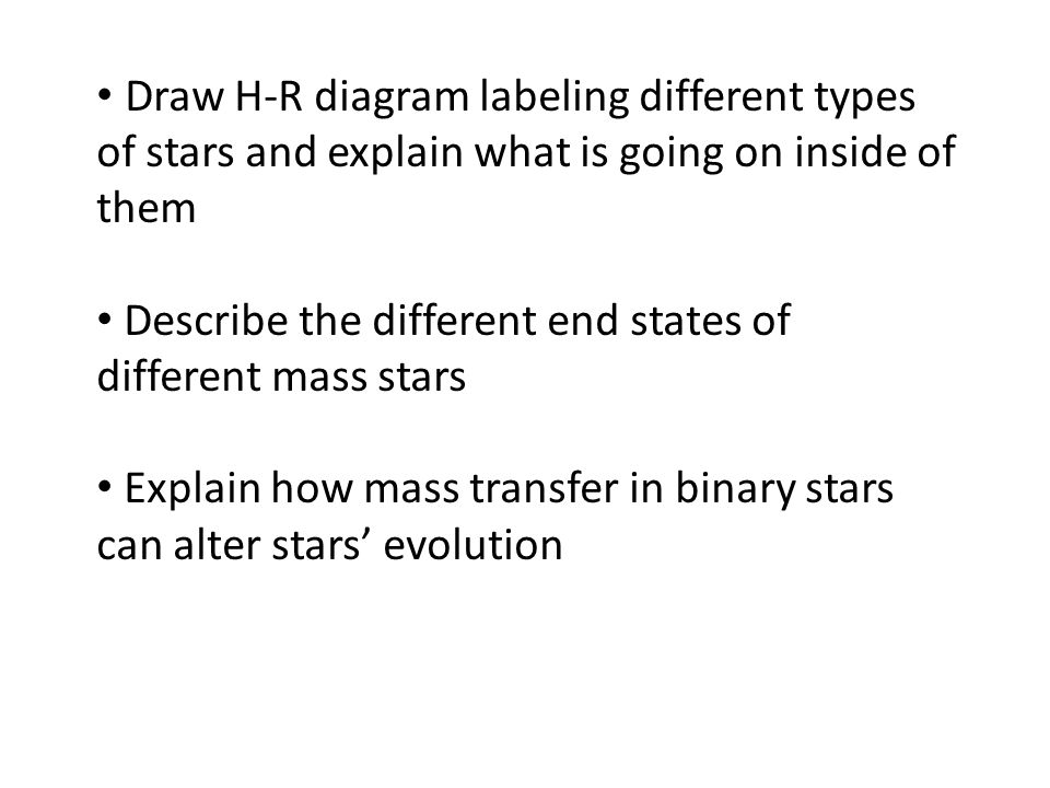 Draw H-R diagram labeling different types of stars and explain what is going on inside of them