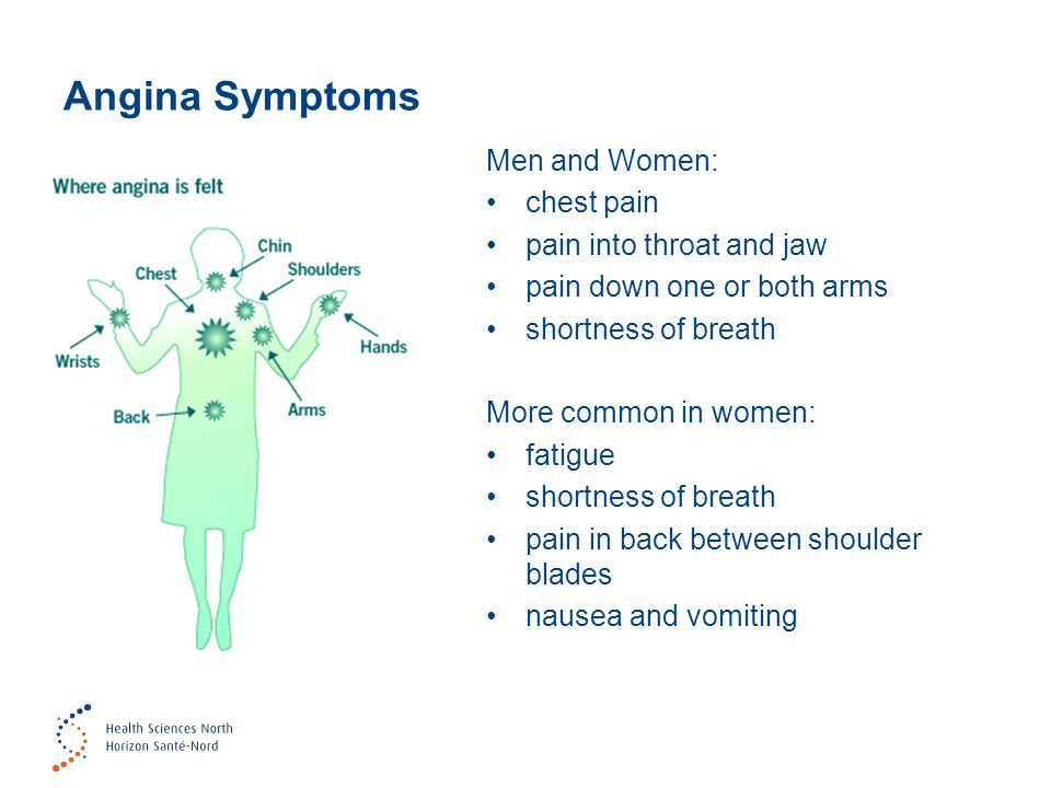 Angina Symptoms Men and Women: chest pain pain into throat and jaw