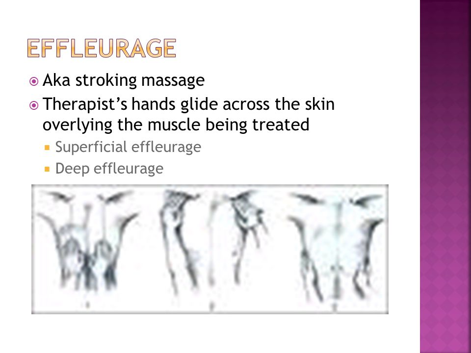 effleurage Aka stroking massage