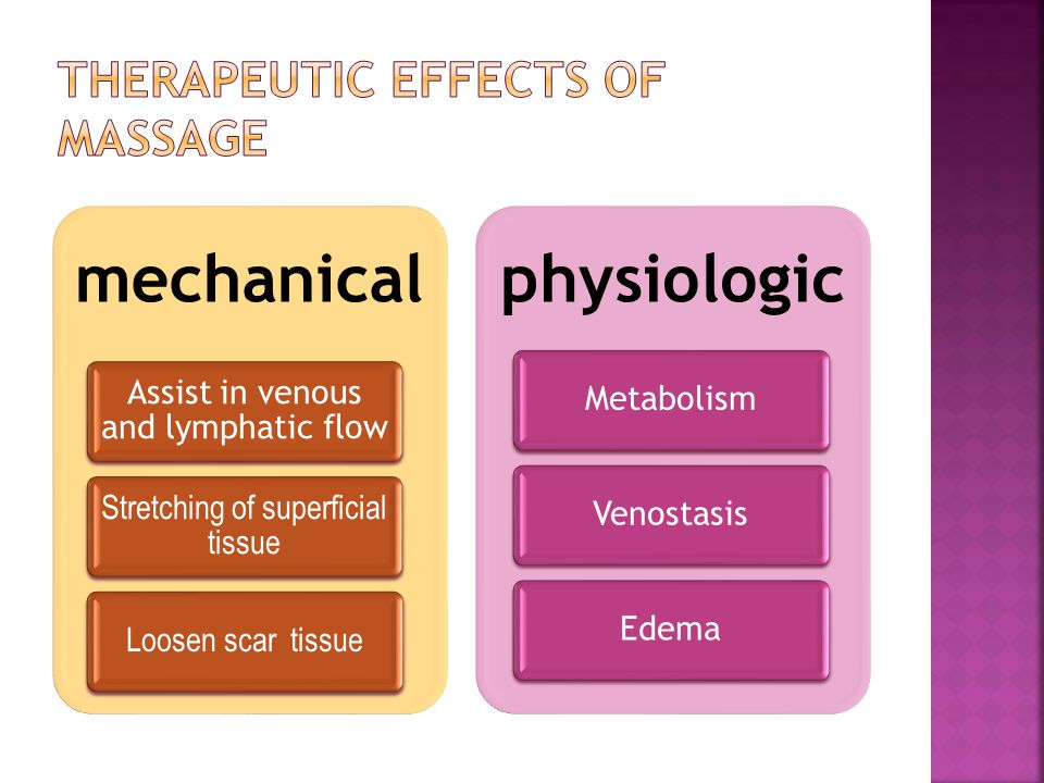 Therapeutic effects of massage