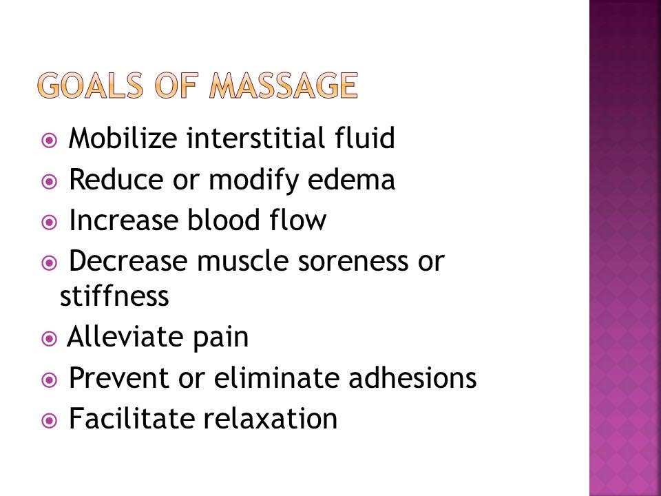 Goals of massage Mobilize interstitial fluid Reduce or modify edema