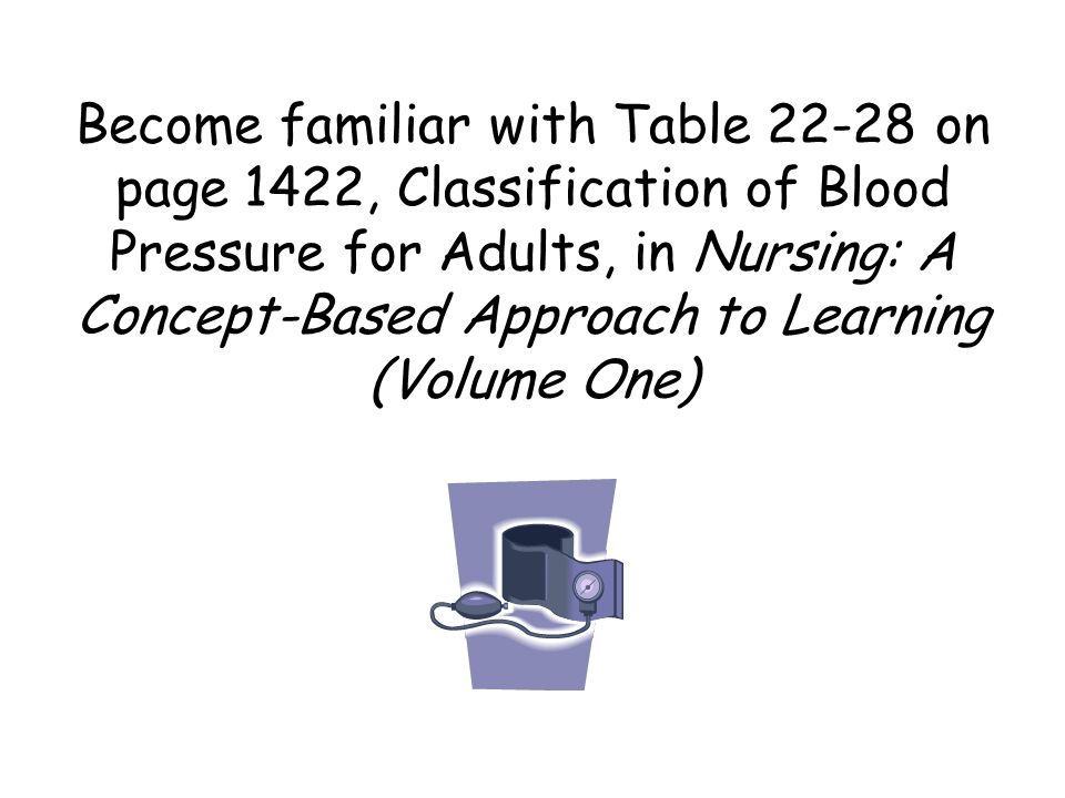 Become familiar with Table 22-28 on page 1422, Classification of Blood Pressure for Adults, in Nursing: A Concept-Based Approach to Learning (Volume One)