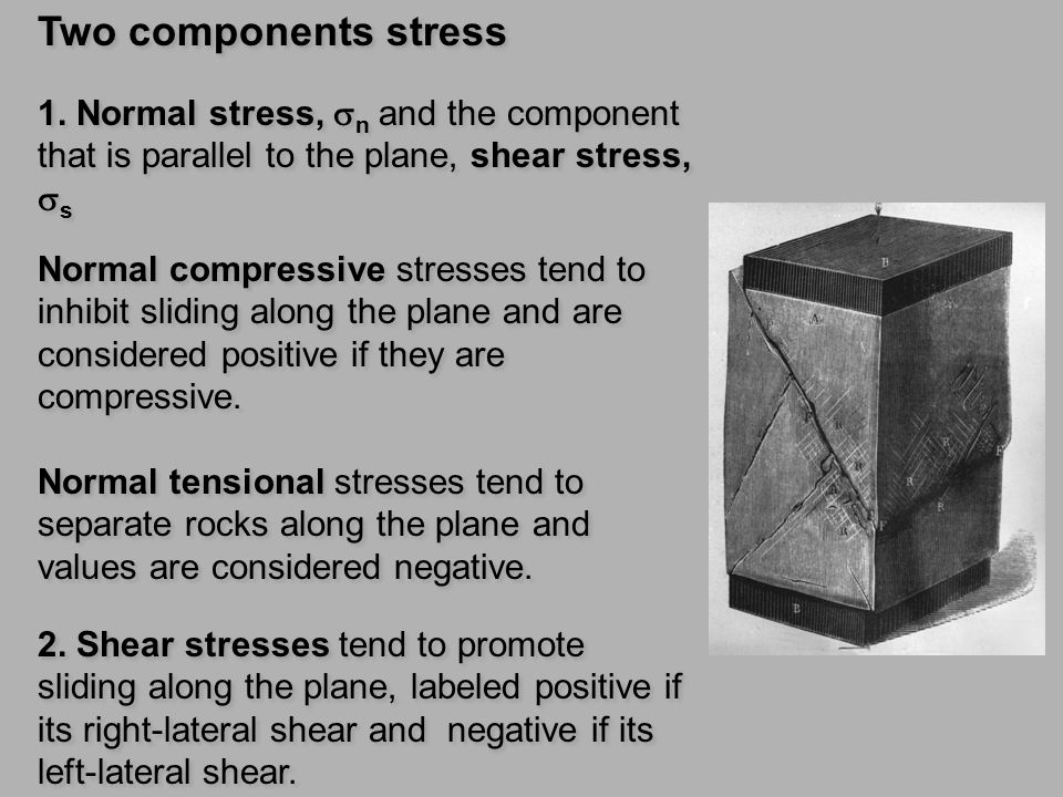Two components stress 1. Normal stress, sn and the component that is parallel to the plane, shear stress, ss.