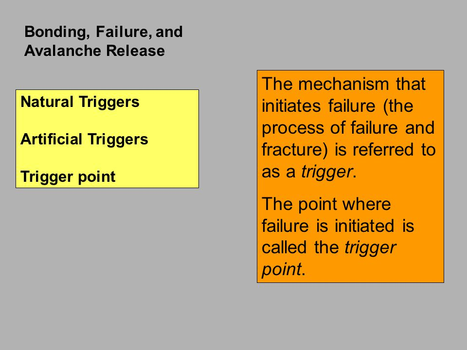 The point where failure is initiated is called the trigger point.