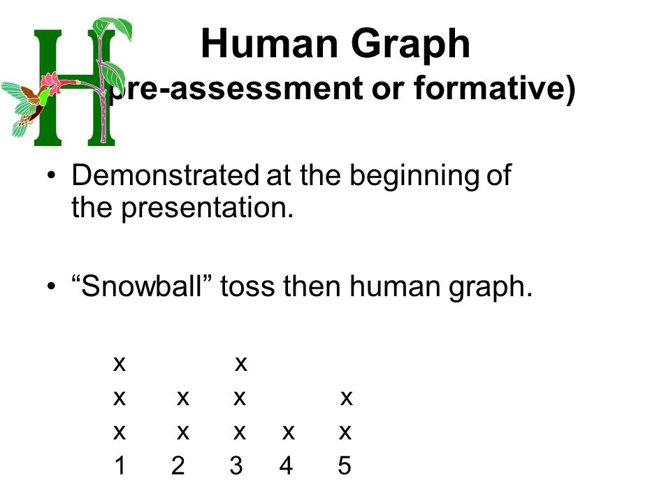 Human Graph (pre-assessment or formative)