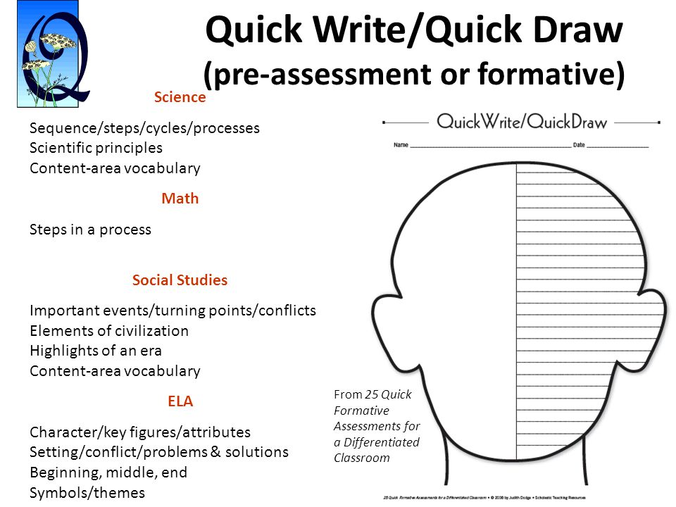 Quick Write/Quick Draw (pre-assessment or formative)