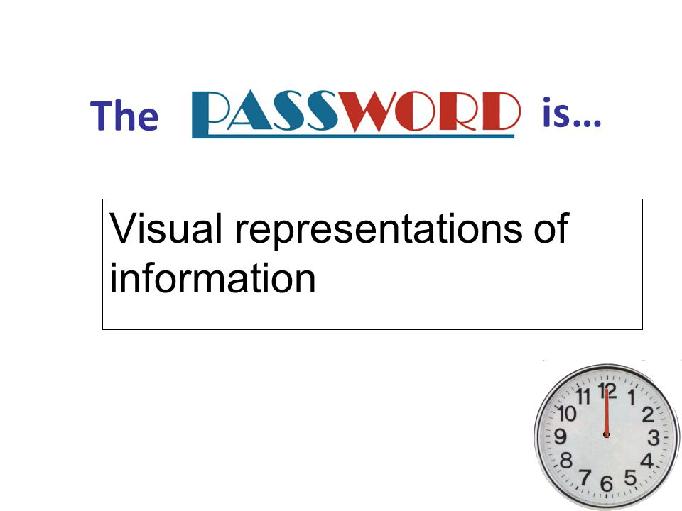Visual representations of information