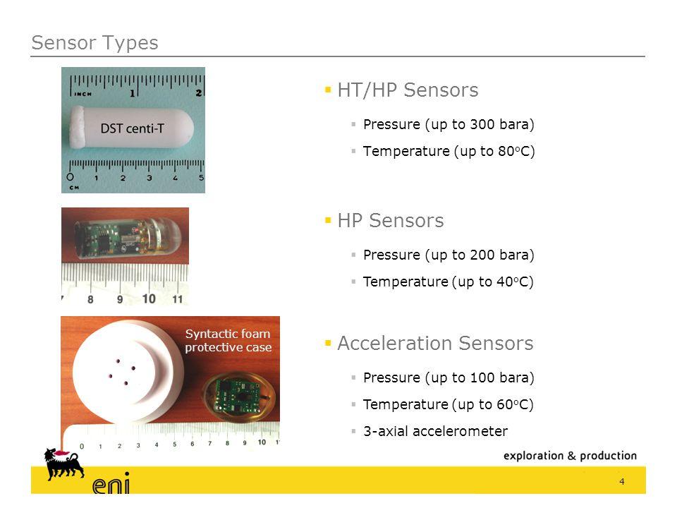Sensor Types HT/HP Sensors HP Sensors Acceleration Sensors