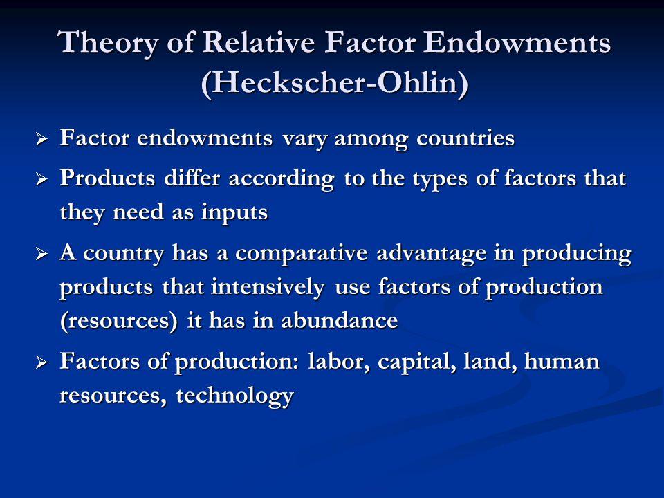 Theory of Relative Factor Endowments (Heckscher-Ohlin)