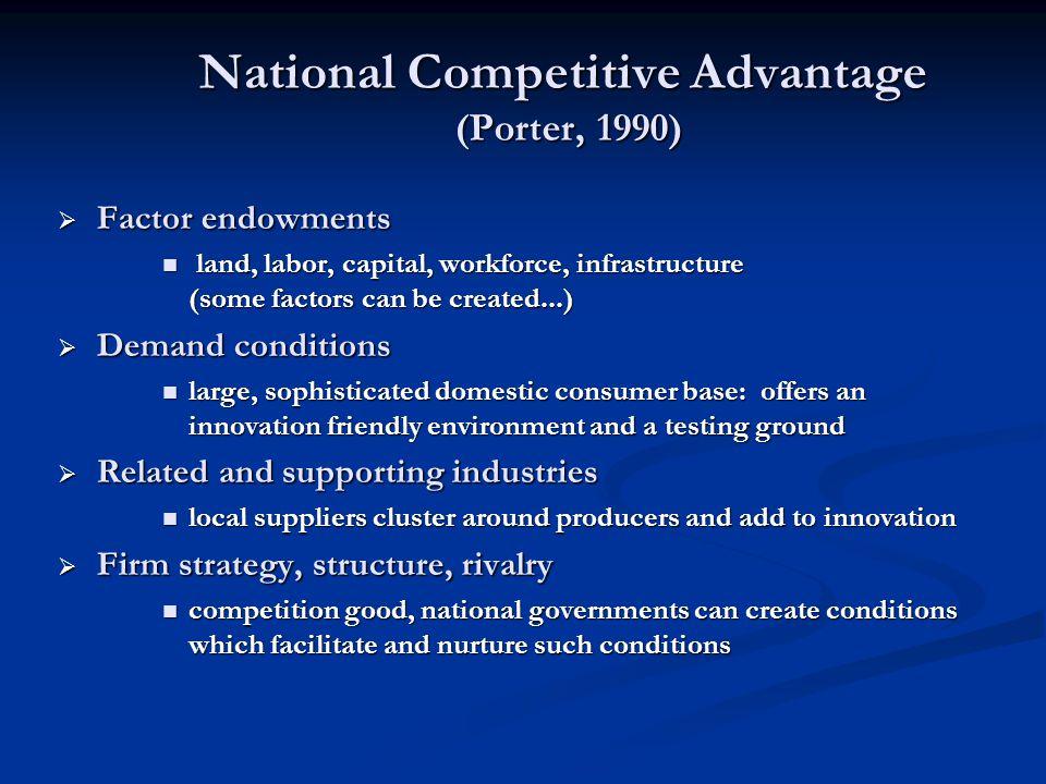 National Competitive Advantage (Porter, 1990)