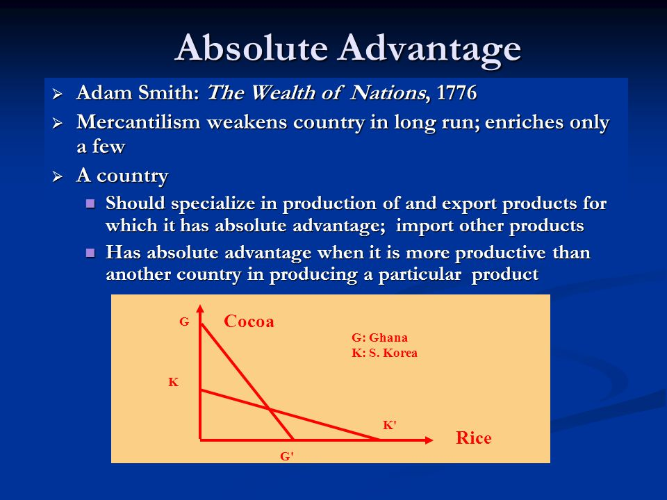 Absolute Advantage Adam Smith: The Wealth of Nations, 1776