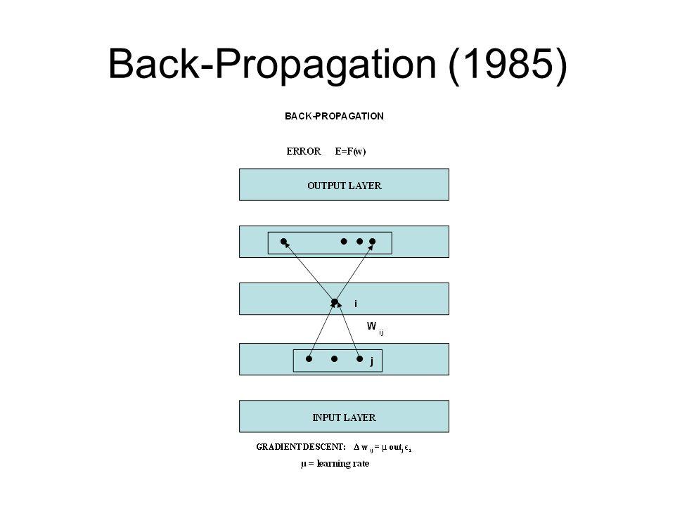 Back-Propagation (1985)