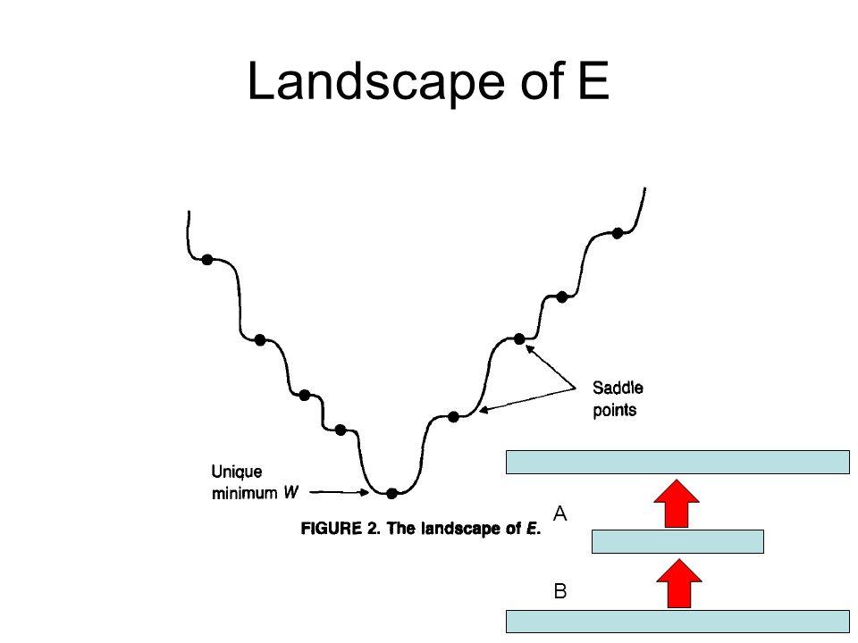 Landscape of E B A