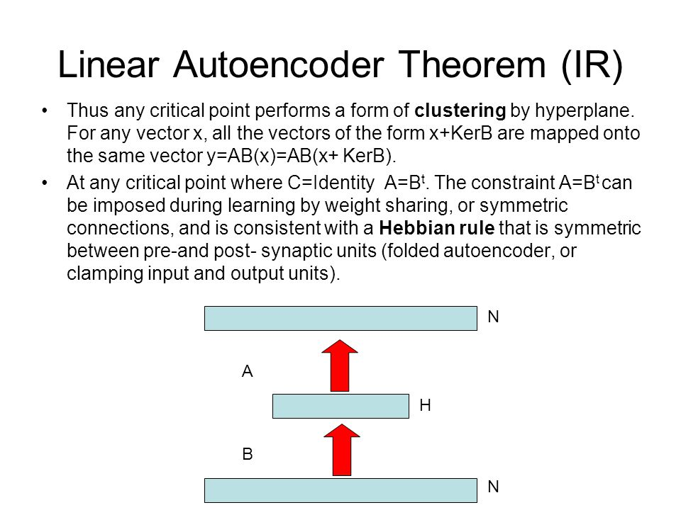 Linear Autoencoder Theorem (IR)