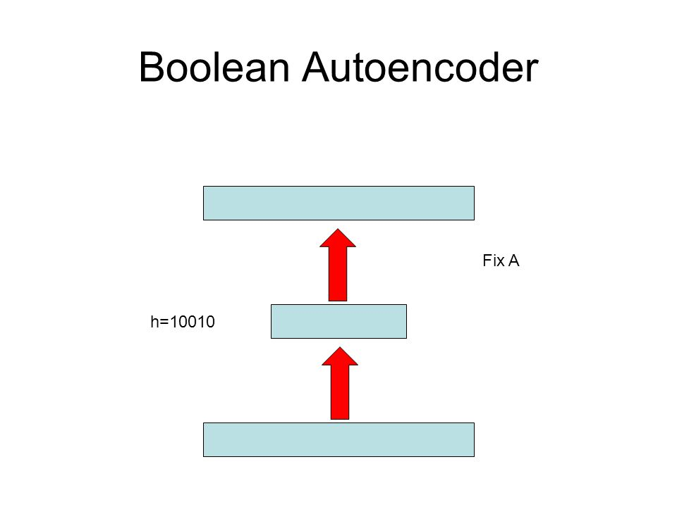 Boolean Autoencoder Fix A h=10010 27
