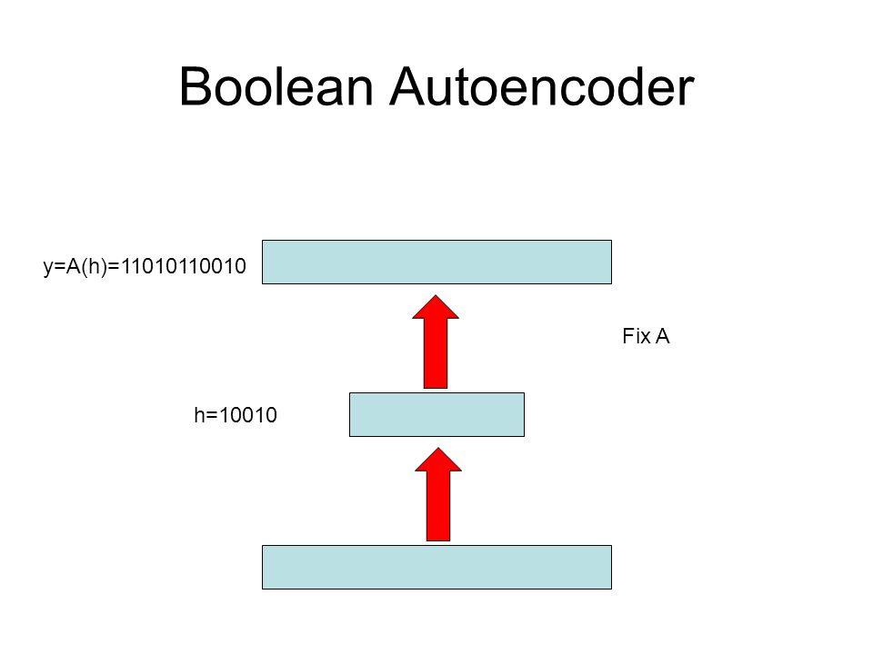 Boolean Autoencoder y=A(h)=11010110010 Fix A h=10010 28