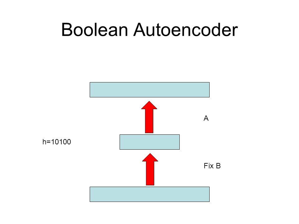 Boolean Autoencoder A h=10100 Fix B 33