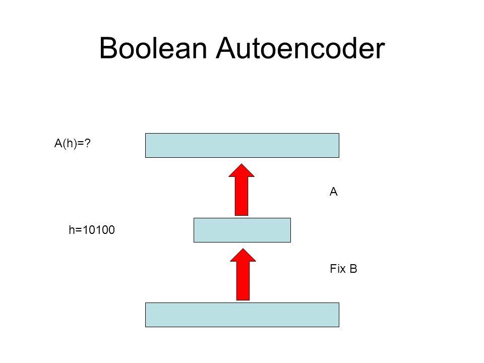 Boolean Autoencoder A(h)= A h=10100 Fix B 34