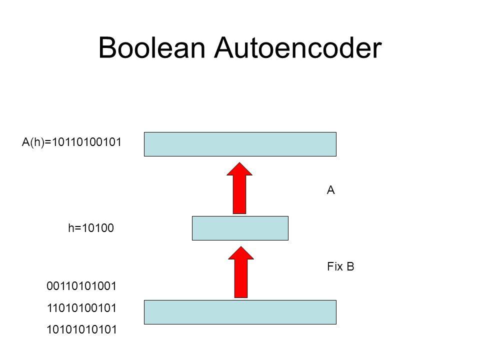 Boolean Autoencoder A(h)=10110100101 A h=10100 Fix B 00110101001