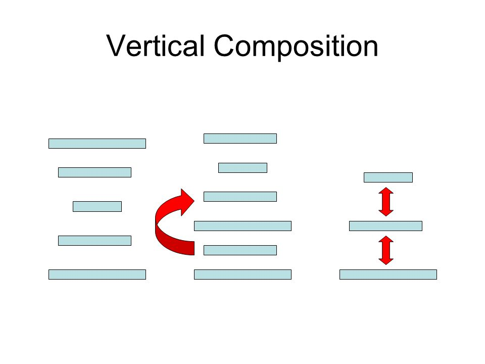 Vertical Composition