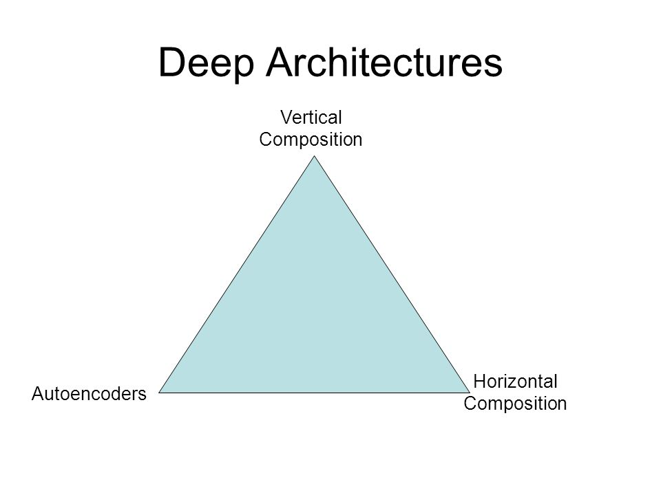 Deep Architectures Vertical Composition Horizontal Autoencoders