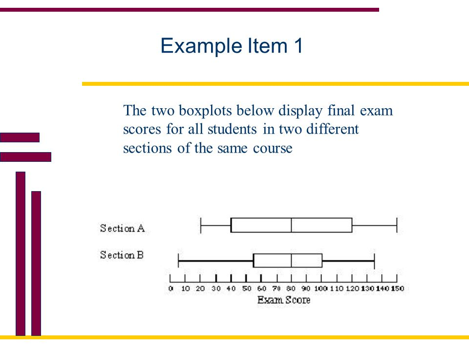 Example Item 1 The two boxplots below display final exam scores for all students in two different sections of the same course.