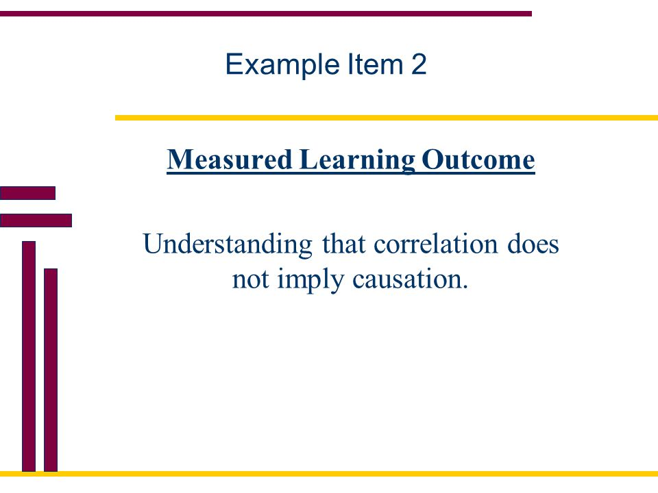 Measured Learning Outcome