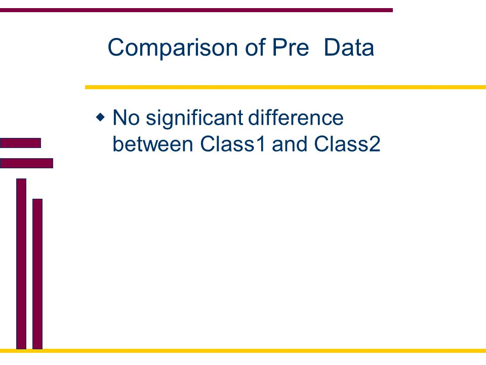 Comparison of Pre Data No significant difference between Class1 and Class2