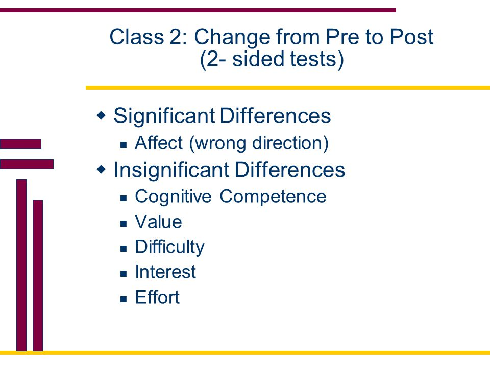 Class 2: Change from Pre to Post (2- sided tests)