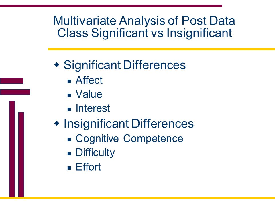 Multivariate Analysis of Post Data Class Significant vs Insignificant
