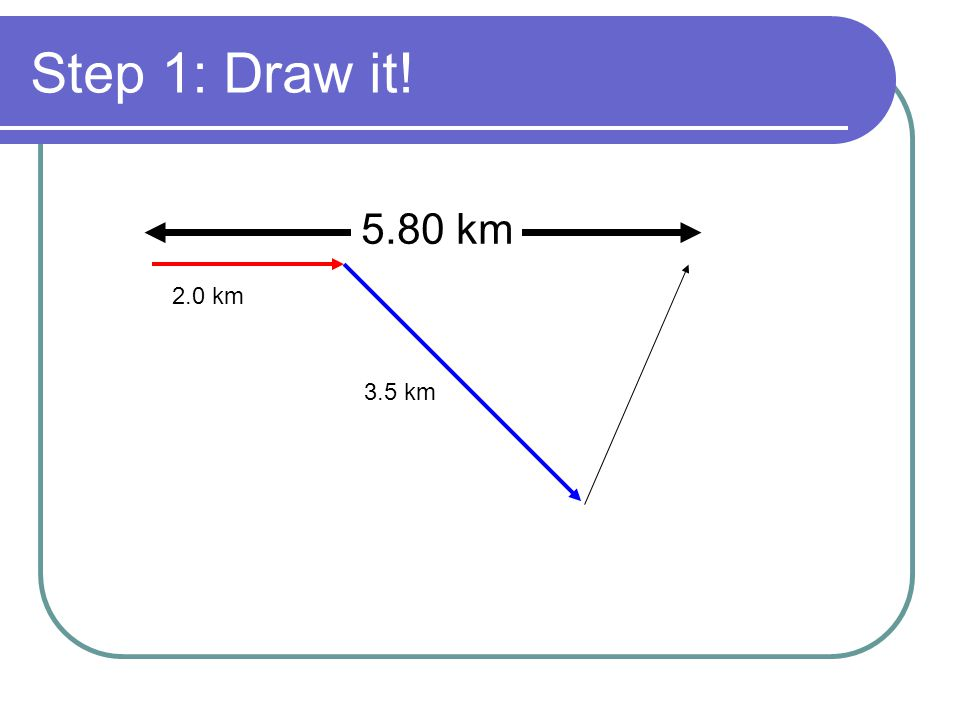 Step 1: Draw it! 5.80 km 2.0 km 3.5 km