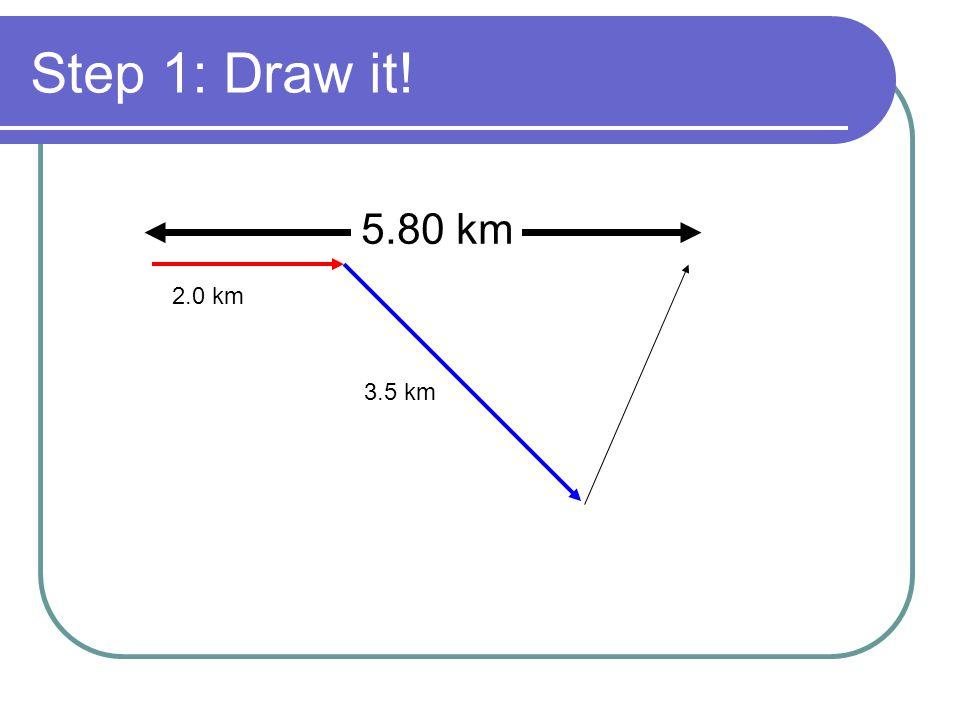 Step 1: Draw it! 5.80 km 2.0 km 3.5 km