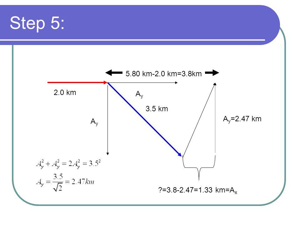 Step 5: 5.80 km-2.0 km=3.8km 2.0 km Ay 3.5 km Ay=2.47 km Ay