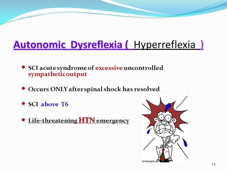 Autonomic Dysreflexia ( Hyperreflexia )