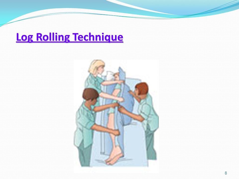 Log Rolling Technique