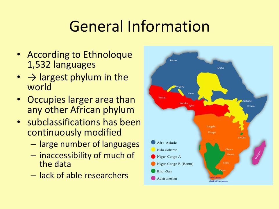 General Information According to Ethnoloque 1,532 languages