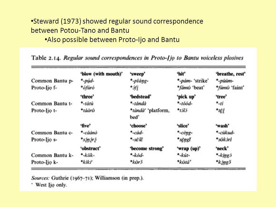 Steward (1973) showed regular sound correspondence between Potou-Tano and Bantu