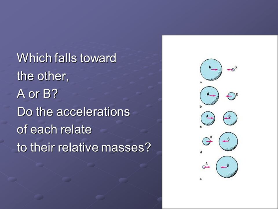 Which falls toward the other, A or B Do the accelerations of each relate to their relative masses