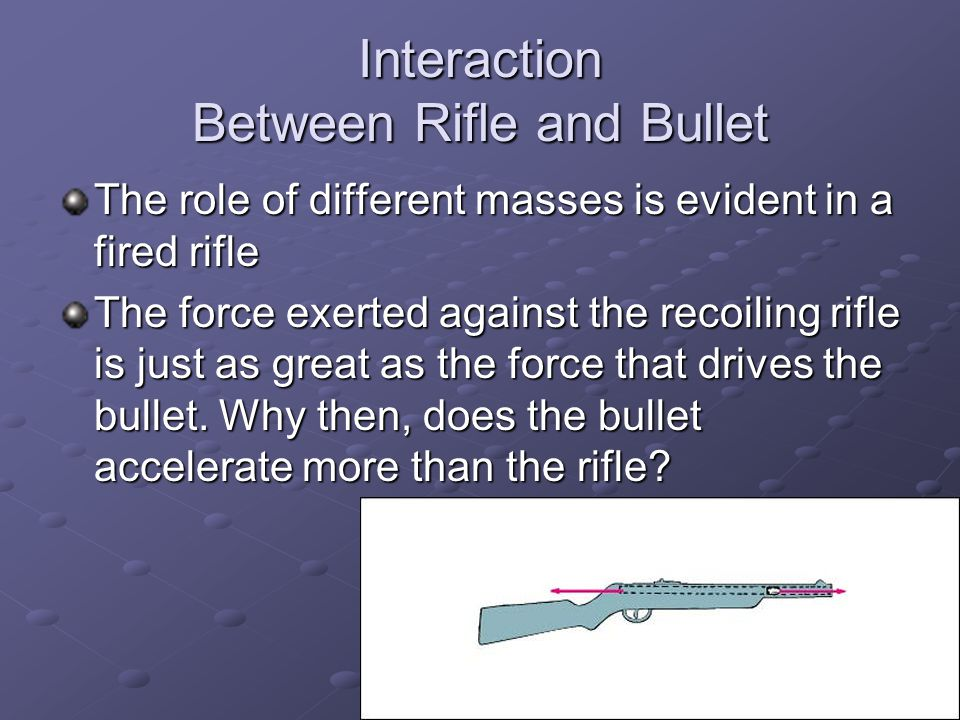 Interaction Between Rifle and Bullet