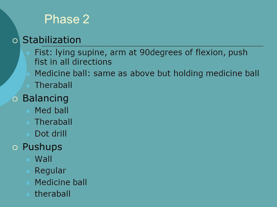 Phase 2 Stabilization Balancing Pushups